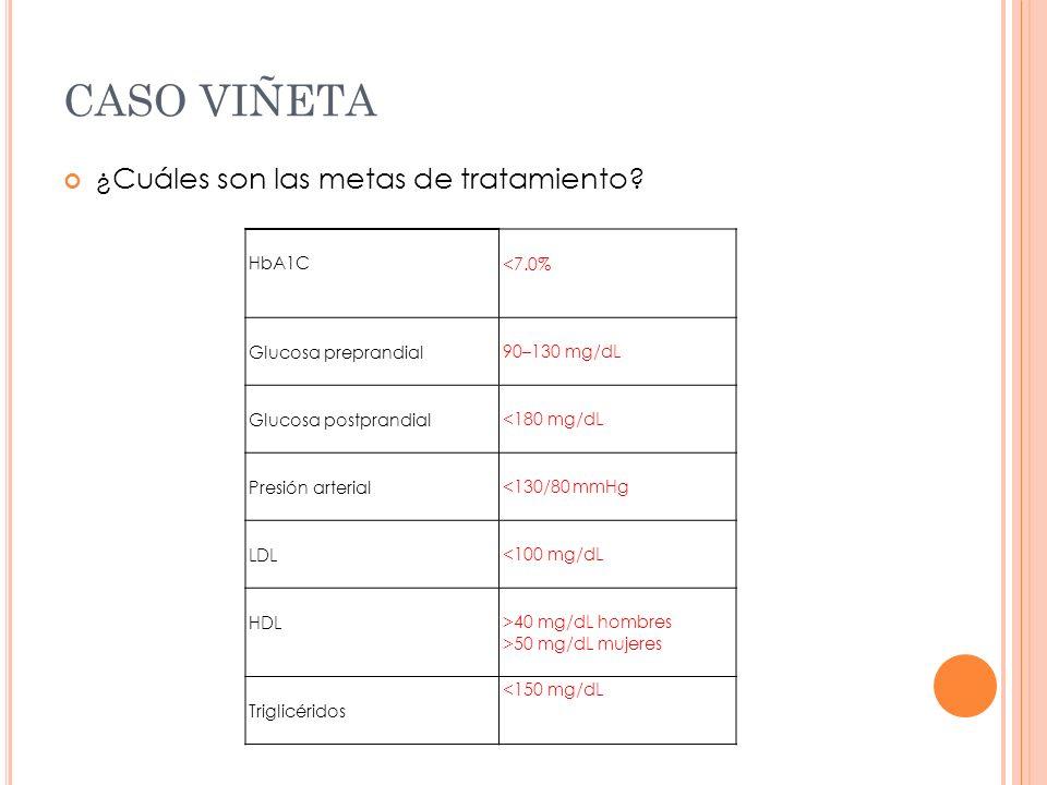 CASO VIÑETA ¿Cuáles son las metas de tratamiento HbA1C <7.0%