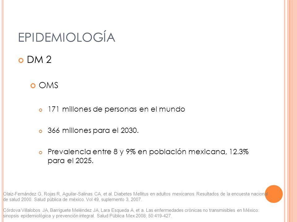 EPIDEMIOLOGÍA DM 2 OMS 171 millones de personas en el mundo