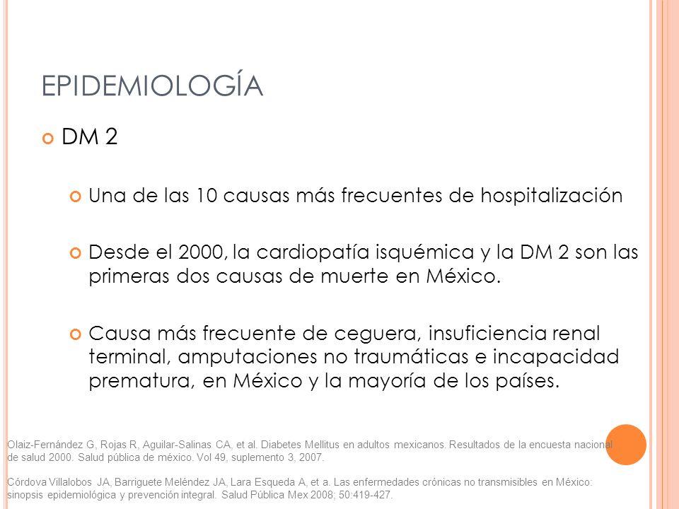 EPIDEMIOLOGÍA DM 2. Una de las 10 causas más frecuentes de hospitalización.