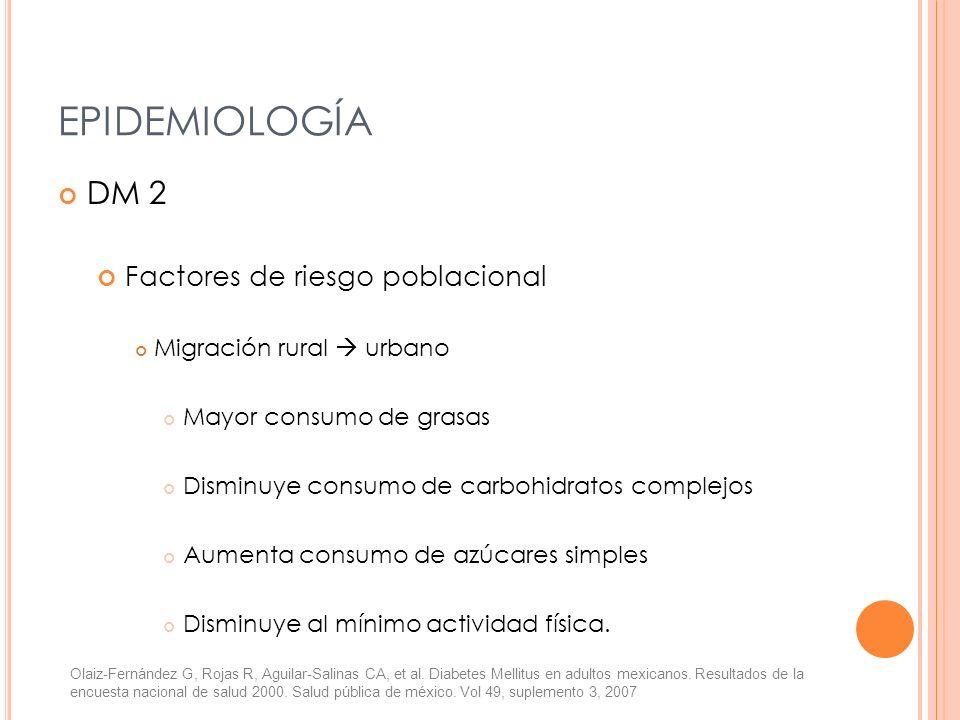 EPIDEMIOLOGÍA DM 2 Factores de riesgo poblacional