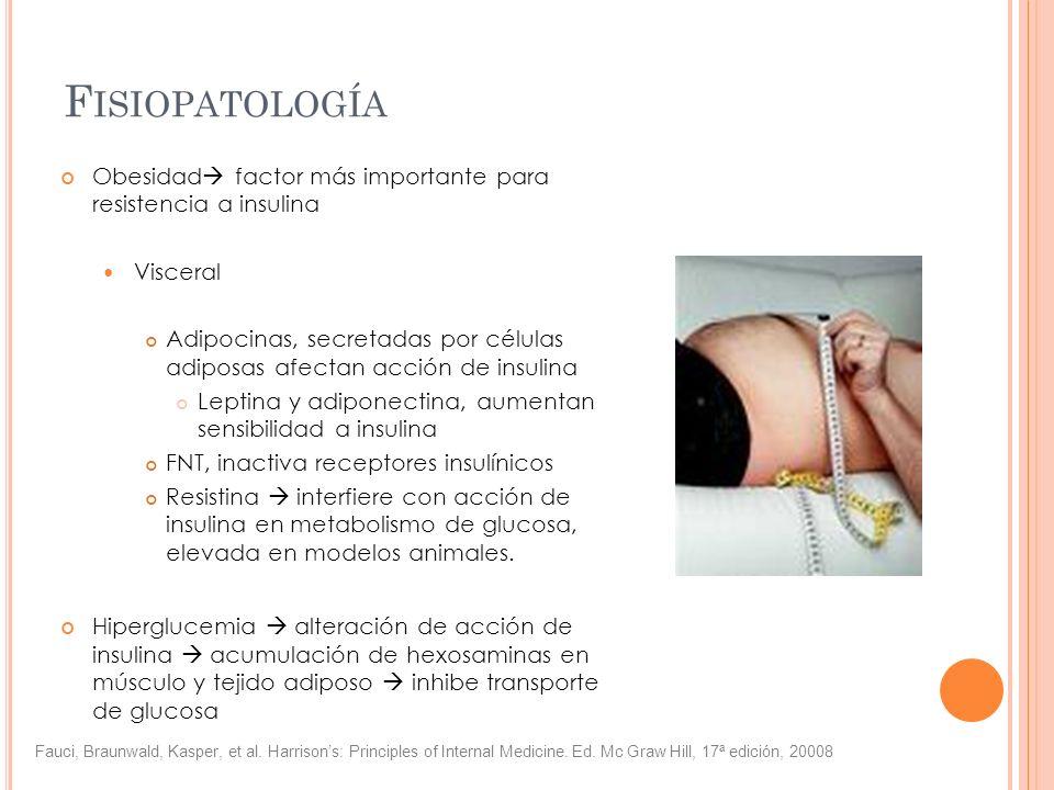 Fisiopatología Obesidad factor más importante para resistencia a insulina. Visceral.