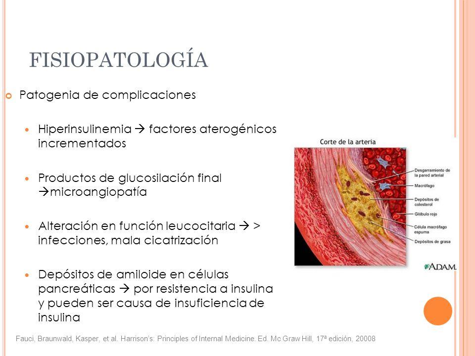 FISIOPATOLOGÍA Patogenia de complicaciones