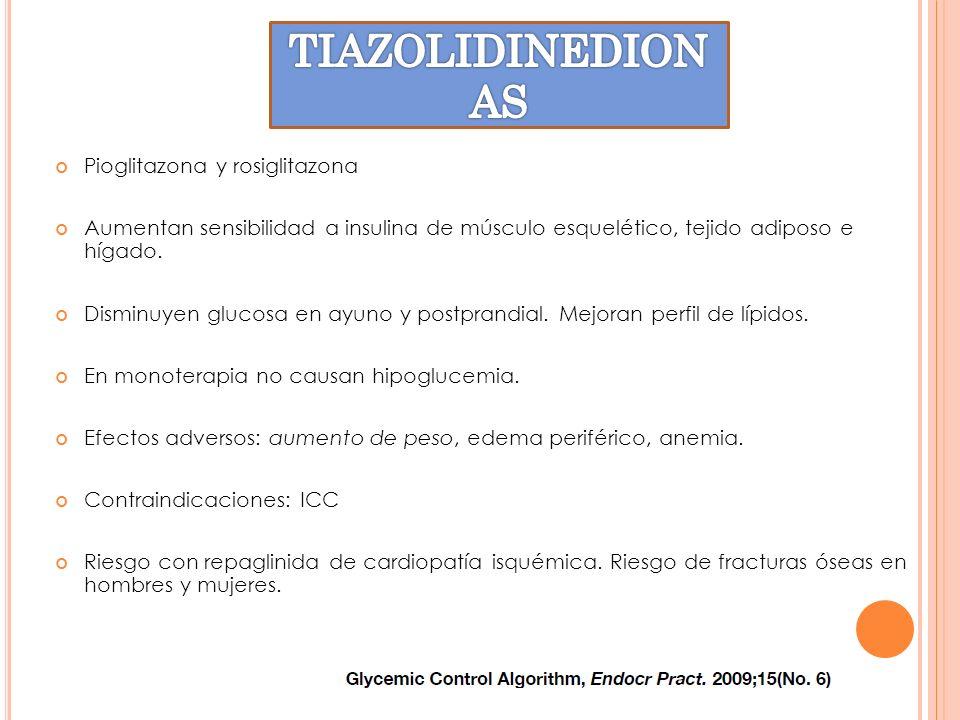 TIAZOLIDINEDIONAS Pioglitazona y rosiglitazona