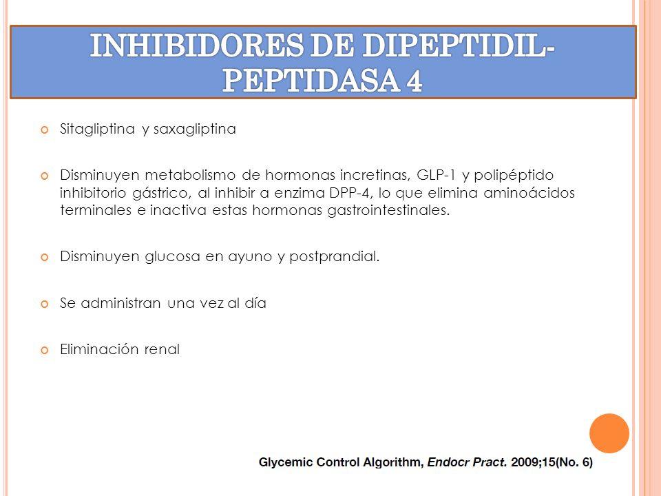 INHIBIDORES DE DIPEPTIDIL-PEPTIDASA 4