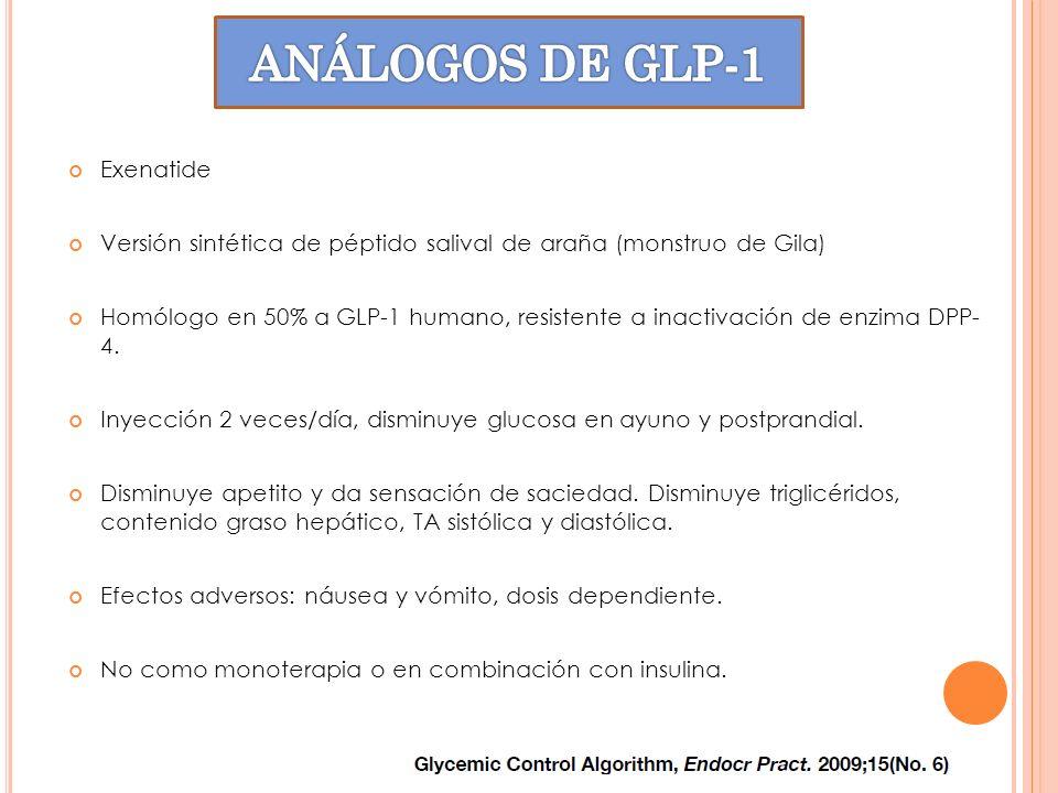 ANÁLOGOS DE GLP-1 Exenatide