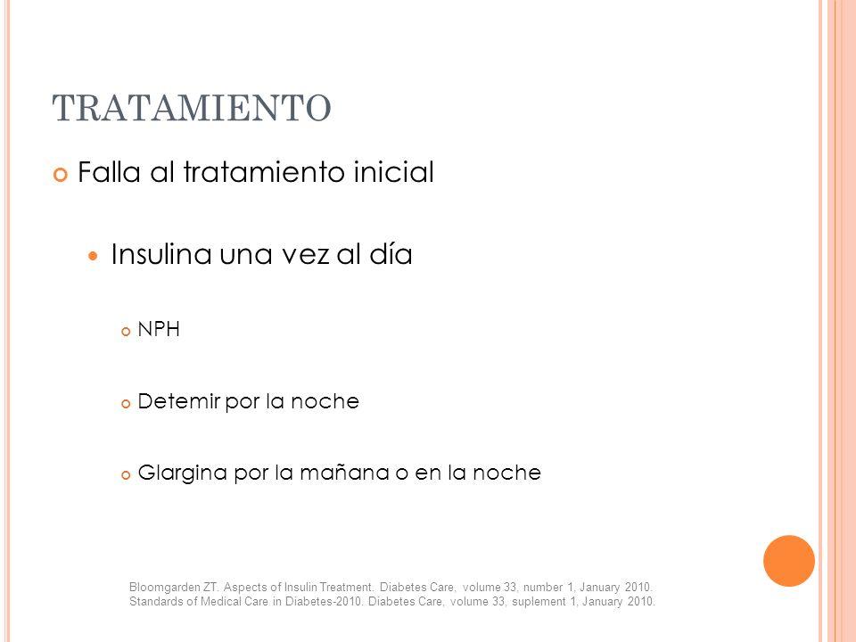 TRATAMIENTO Falla al tratamiento inicial Insulina una vez al día NPH