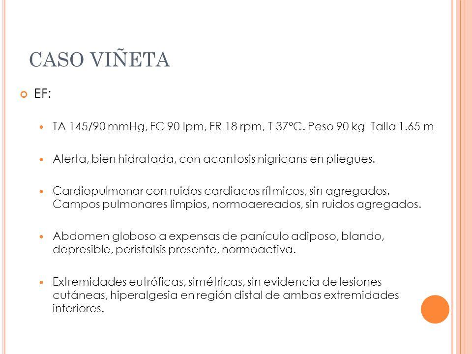 CASO VIÑETA EF: TA 145/90 mmHg, FC 90 lpm, FR 18 rpm, T 37°C. Peso 90 kg Talla 1.65 m.