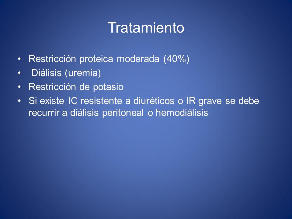 Tratamiento Restricción proteica moderada (40%) Diálisis (uremia)