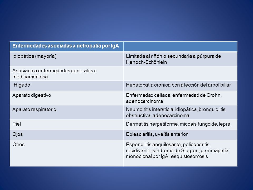 Enfermedades asociadas a nefropatía por IgA