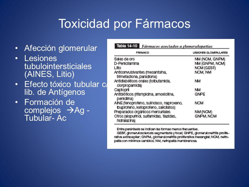 Toxicidad por Fármacos