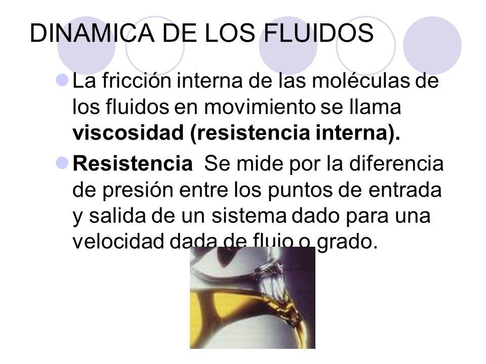 DINAMICA DE LOS FLUIDOS