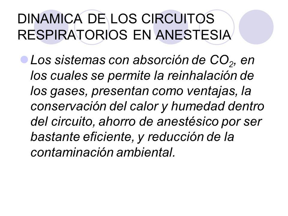 DINAMICA DE LOS CIRCUITOS RESPIRATORIOS EN ANESTESIA