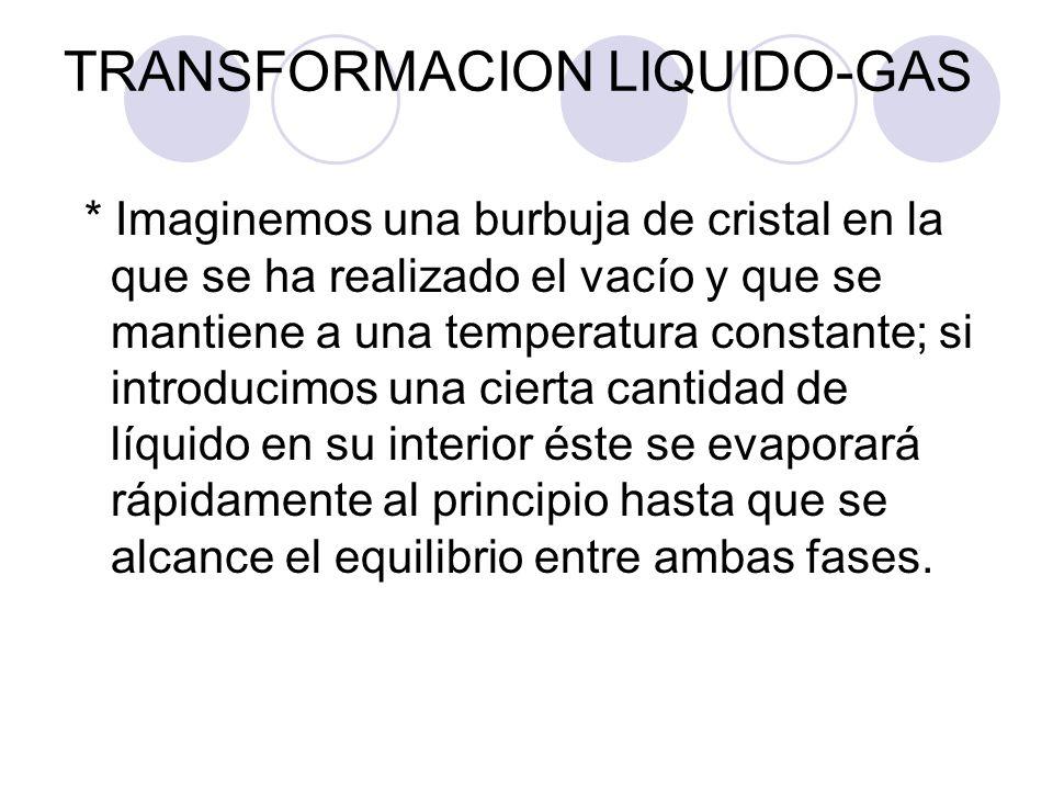 TRANSFORMACION LIQUIDO-GAS