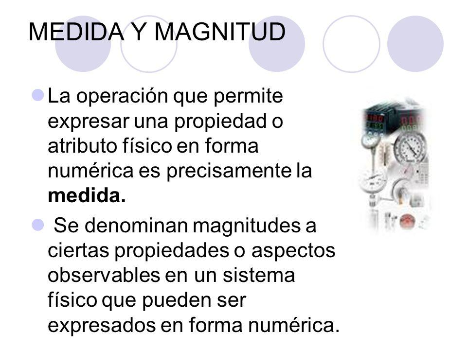 MEDIDA Y MAGNITUD La operación que permite expresar una propiedad o atributo físico en forma numérica es precisamente la medida.