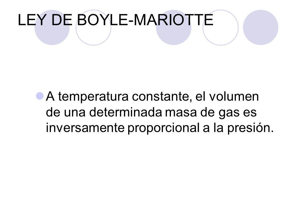 LEY DE BOYLE-MARIOTTE A temperatura constante, el volumen de una determinada masa de gas es inversamente proporcional a la presión.