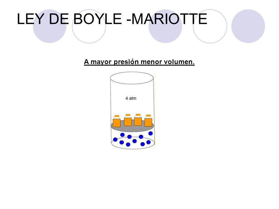 LEY DE BOYLE -MARIOTTE A mayor presión menor volumen.