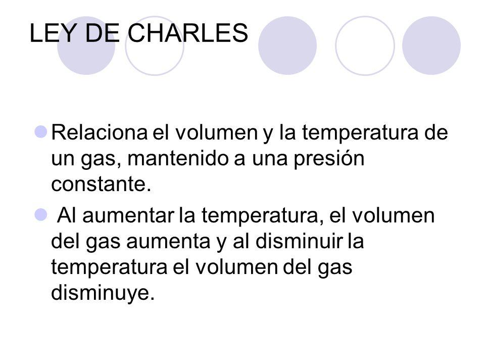 LEY DE CHARLES Relaciona el volumen y la temperatura de un gas, mantenido a una presión constante.