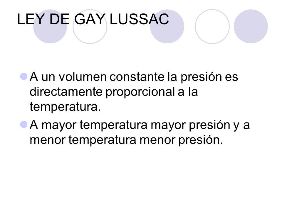 LEY DE GAY LUSSAC A un volumen constante la presión es directamente proporcional a la temperatura.