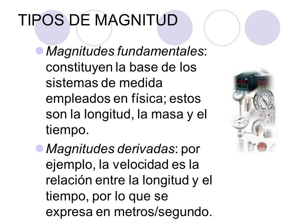 TIPOS DE MAGNITUD