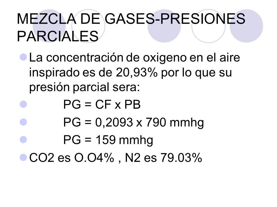 MEZCLA DE GASES-PRESIONES PARCIALES