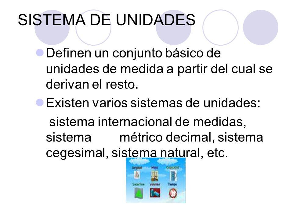 SISTEMA DE UNIDADES Definen un conjunto básico de unidades de medida a partir del cual se derivan el resto.