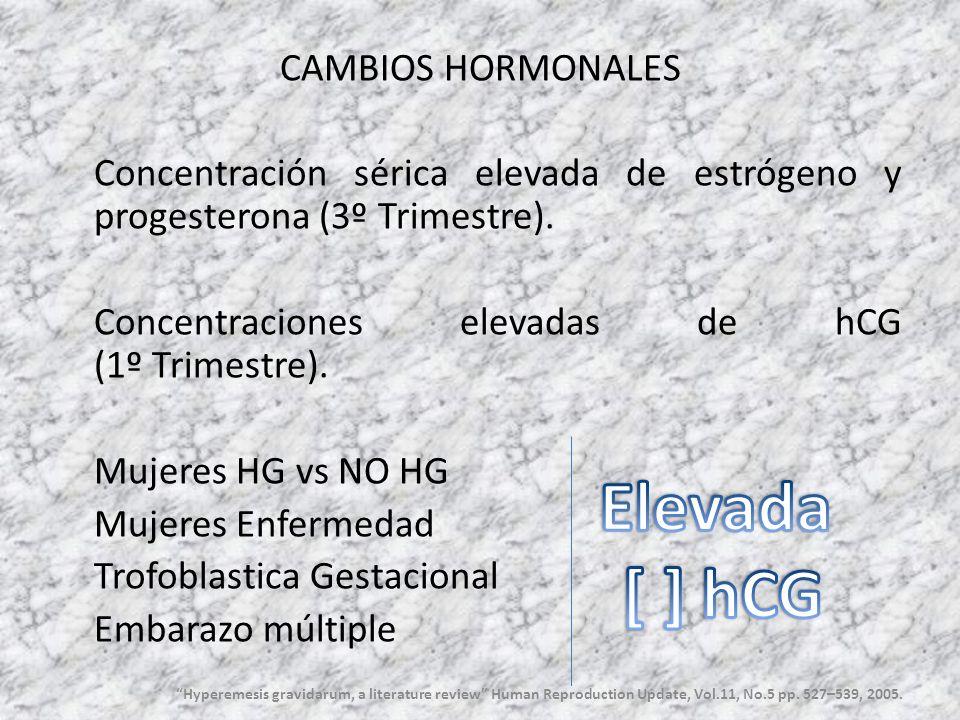 CAMBIOS HORMONALES Concentración sérica elevada de estrógeno y progesterona (3º Trimestre). Concentraciones elevadas de hCG (1º Trimestre). Mujeres HG vs NO HG Mujeres Enfermedad Trofoblastica Gestacional Embarazo múltiple
