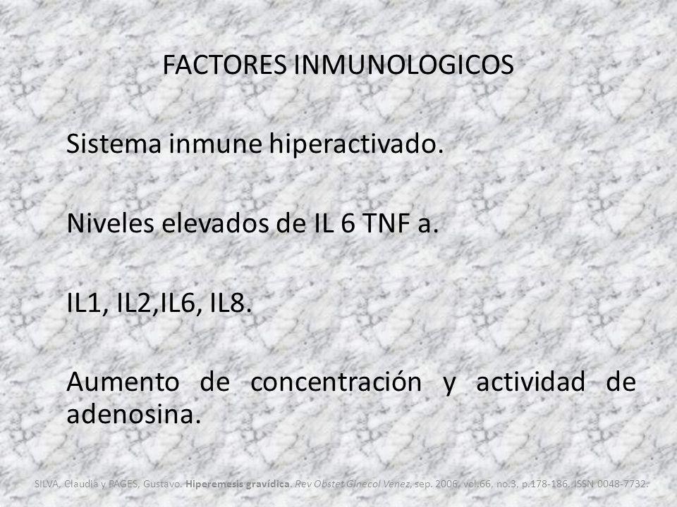 FACTORES INMUNOLOGICOS Sistema inmune hiperactivado