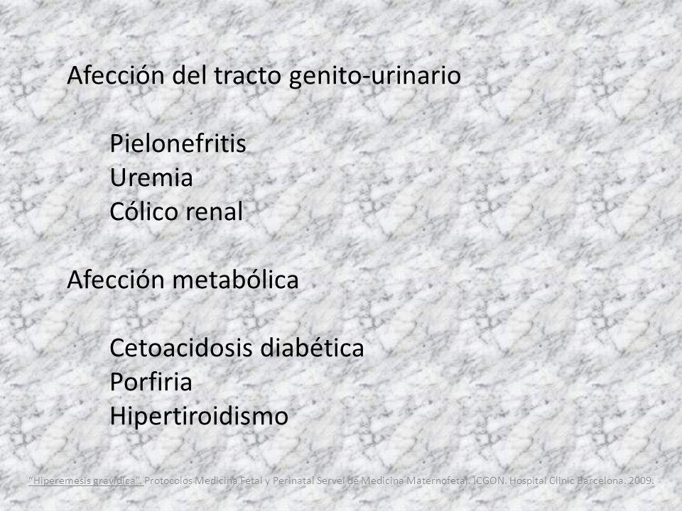 Afección del tracto genito-urinario Pielonefritis Uremia Cólico renal Afección metabólica Cetoacidosis diabética Porfiria Hipertiroidismo