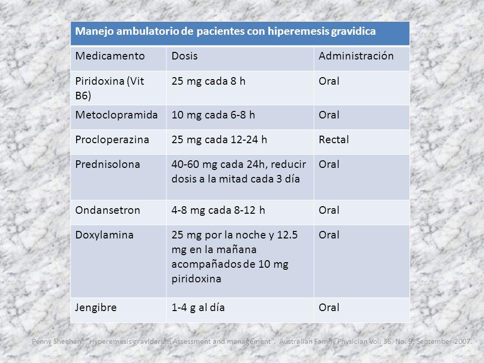 Manejo ambulatorio de pacientes con hiperemesis gravidica Medicamento