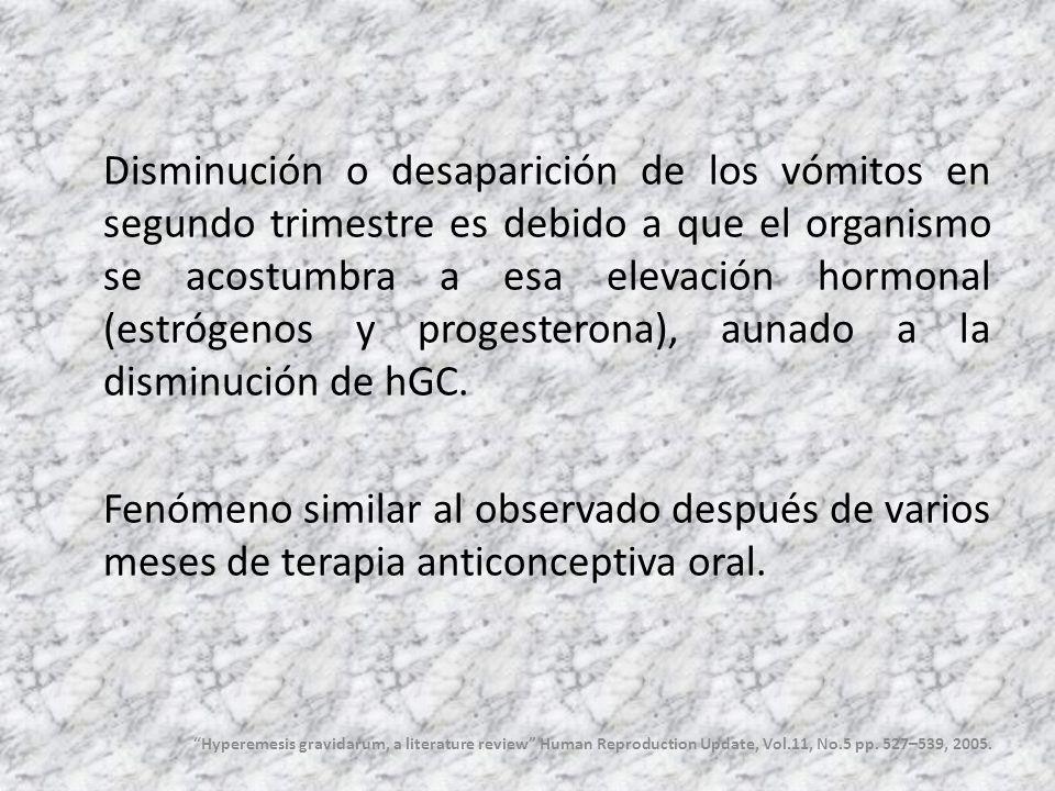 Disminución o desaparición de los vómitos en segundo trimestre es debido a que el organismo se acostumbra a esa elevación hormonal (estrógenos y progesterona), aunado a la disminución de hGC. Fenómeno similar al observado después de varios meses de terapia anticonceptiva oral.