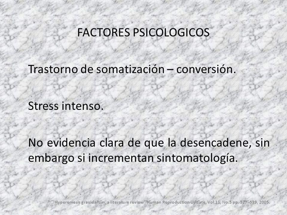FACTORES PSICOLOGICOS Trastorno de somatización – conversión