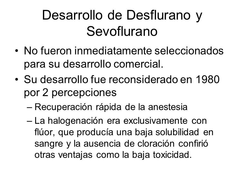 Desarrollo de Desflurano y Sevoflurano
