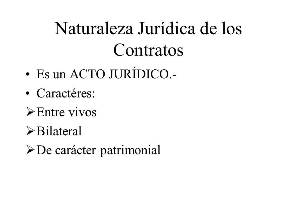 Naturaleza Jurídica de los Contratos
