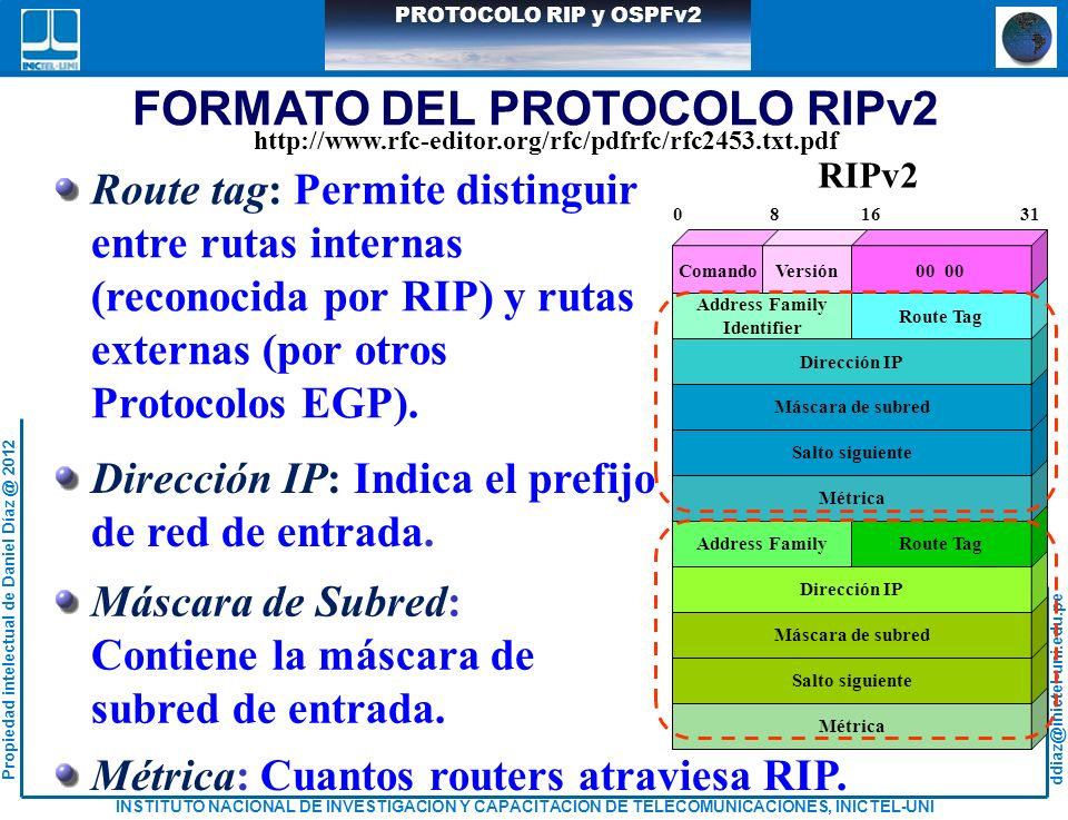 FORMATO DEL PROTOCOLO RIPv2