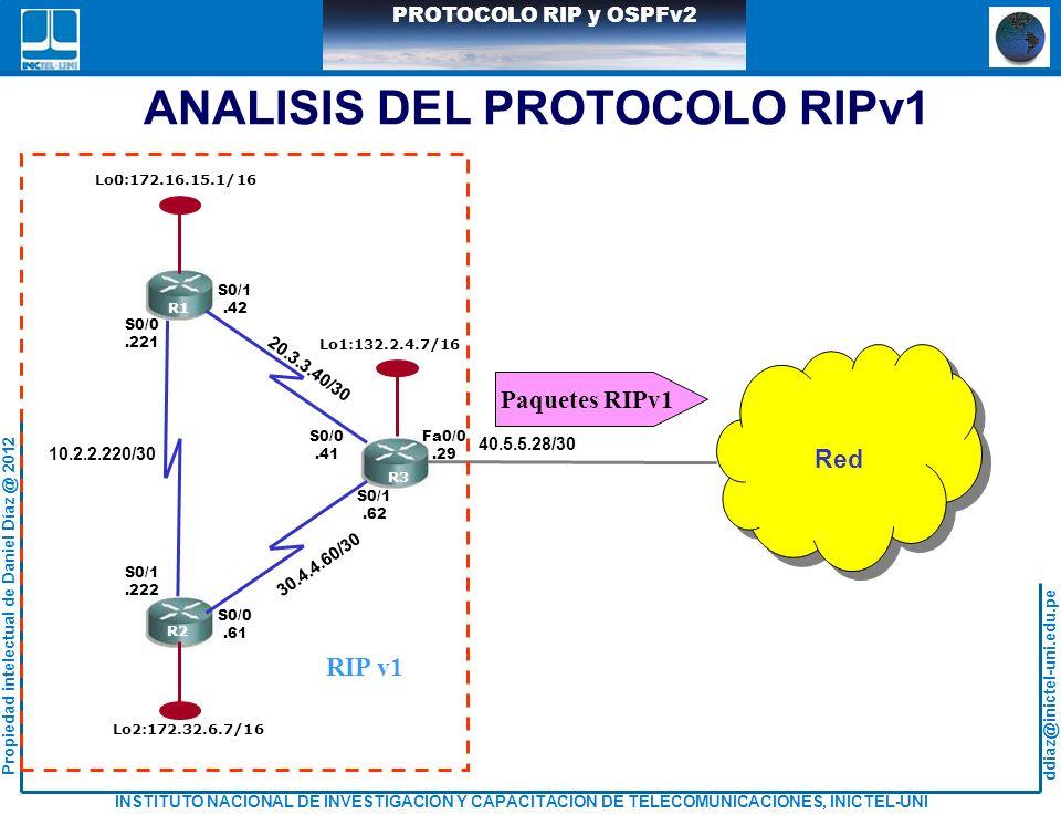ANALISIS DEL PROTOCOLO RIPv1