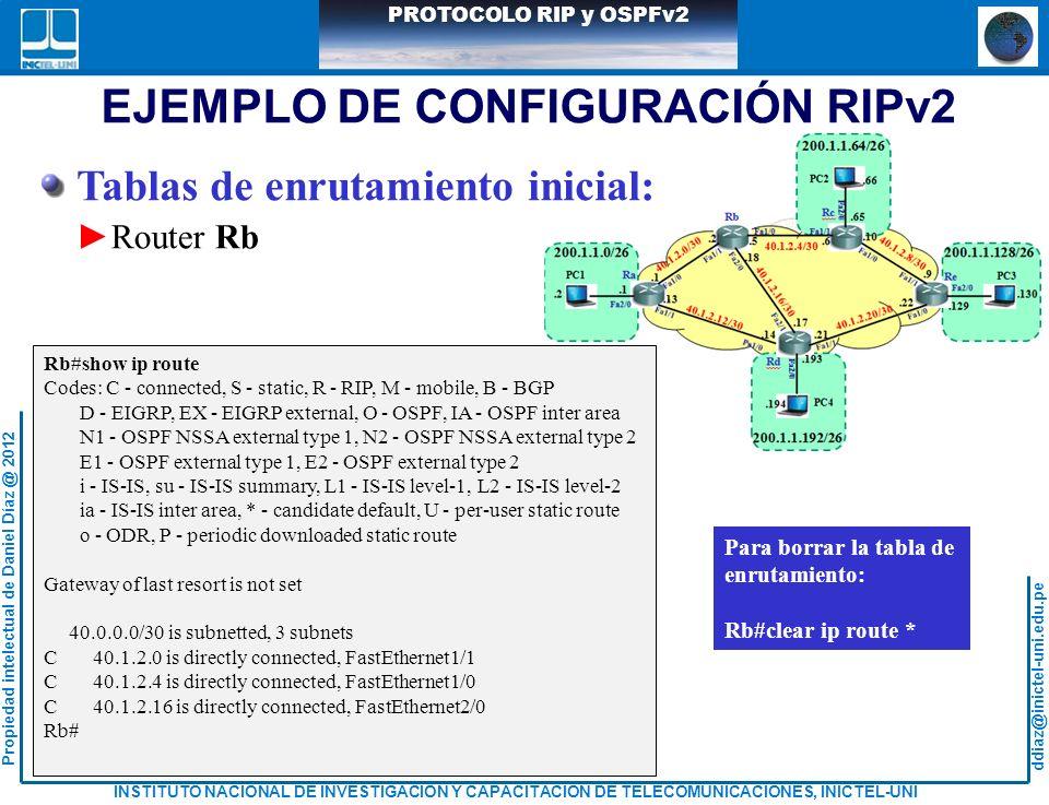 EJEMPLO DE CONFIGURACIÓN RIPv2