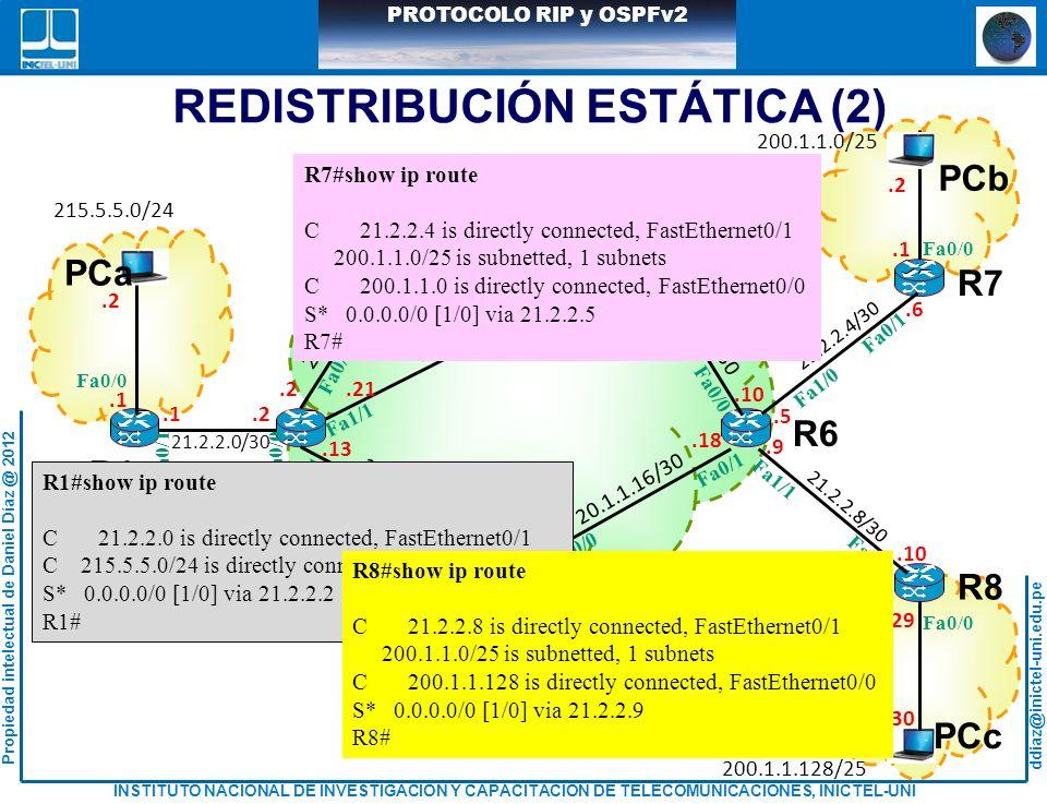 REDISTRIBUCIÓN ESTÁTICA (2)