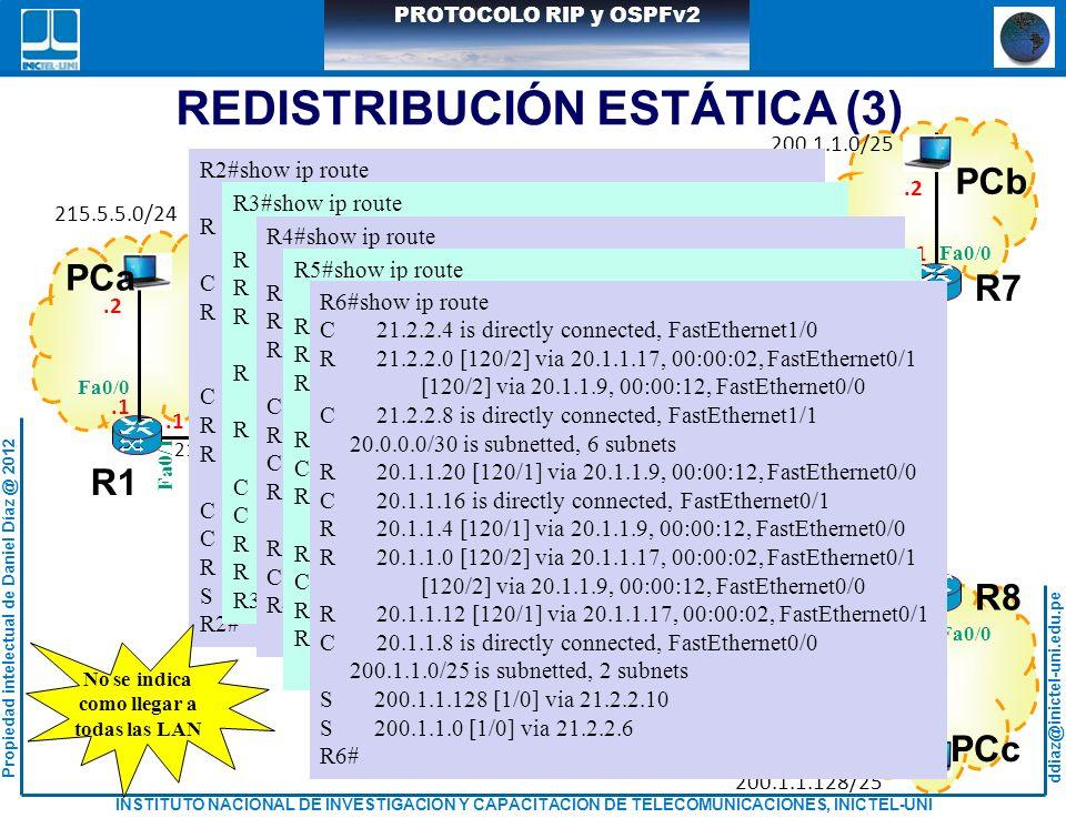 REDISTRIBUCIÓN ESTÁTICA (3)