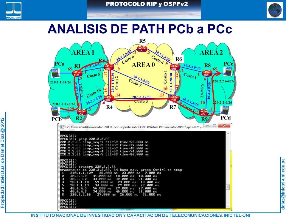 ANALISIS DE PATH PCb a PCc