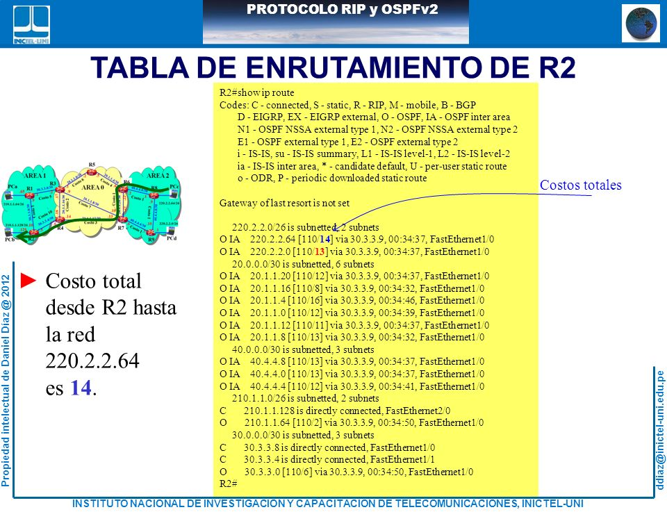 TABLA DE ENRUTAMIENTO DE R2