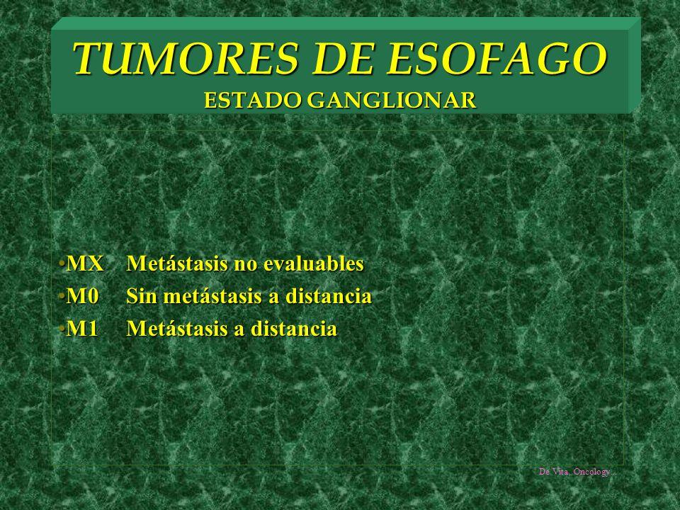 TUMORES DE ESOFAGO ESTADO GANGLIONAR