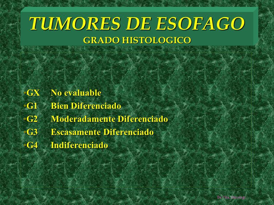 TUMORES DE ESOFAGO GRADO HISTOLOGICO