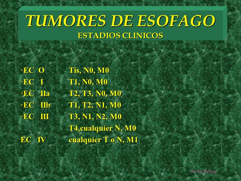TUMORES DE ESOFAGO ESTADIOS CLINICOS
