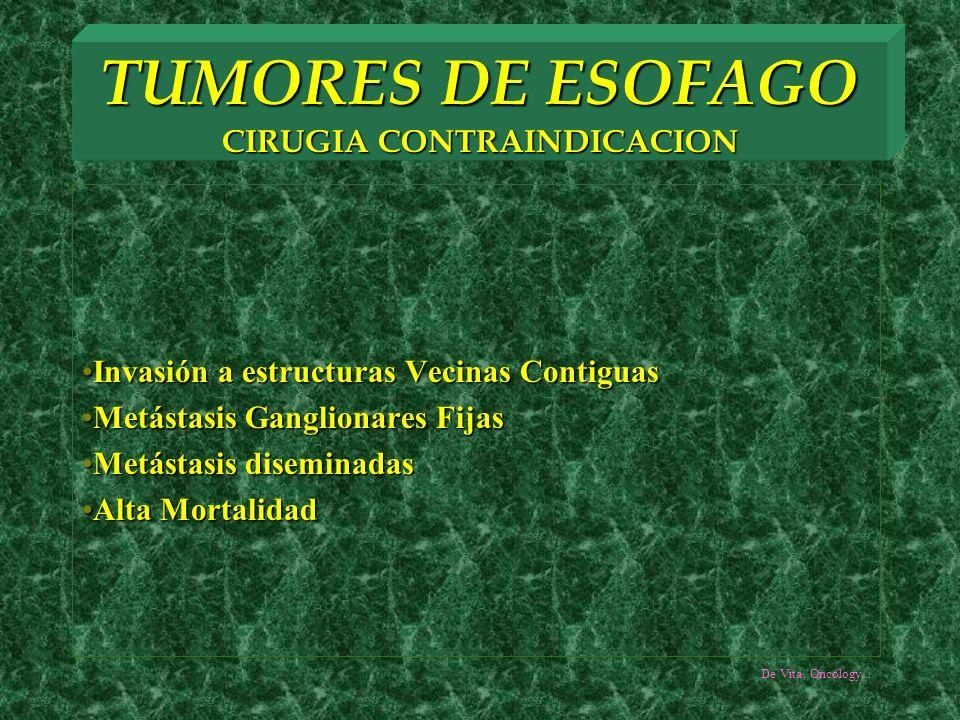TUMORES DE ESOFAGO CIRUGIA CONTRAINDICACION