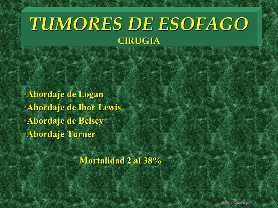 TUMORES DE ESOFAGO CIRUGIA