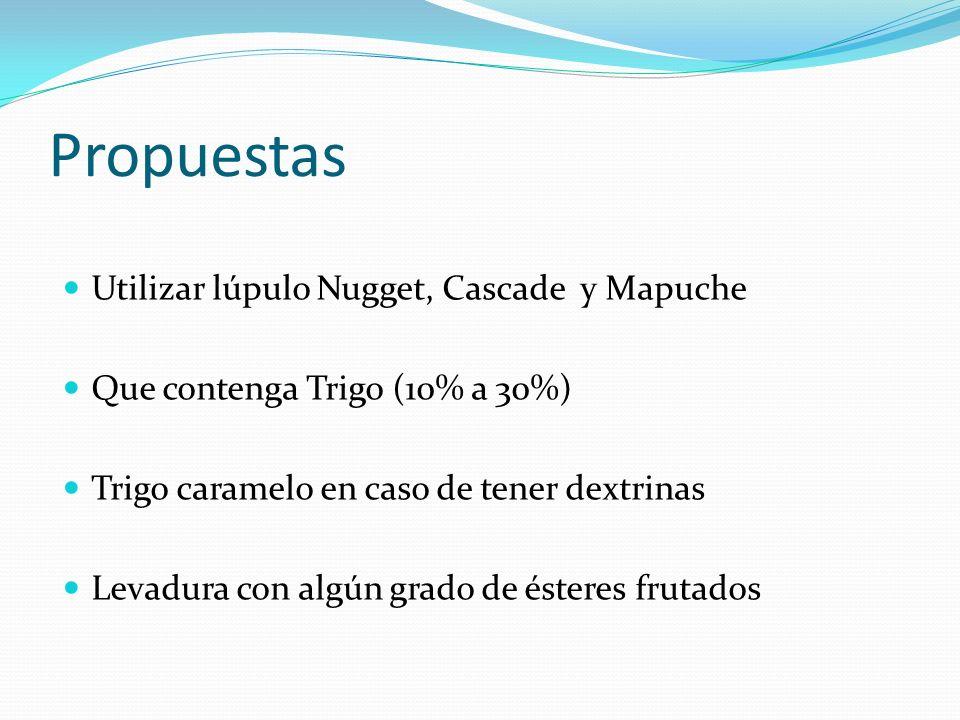 Propuestas Utilizar lúpulo Nugget, Cascade y Mapuche
