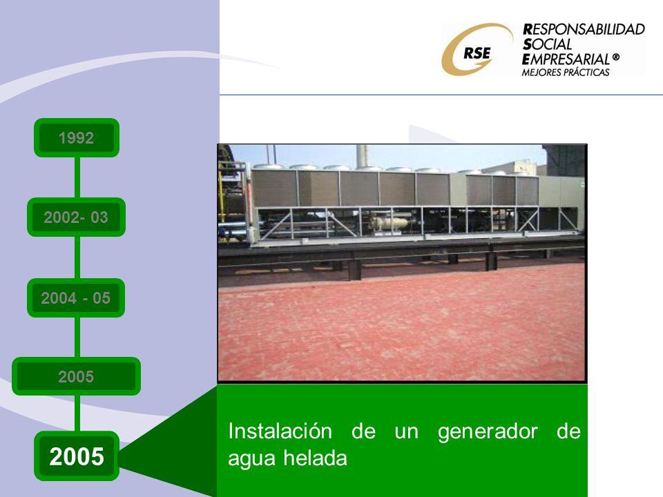2005 Instalación de un generador de agua helada 1992 2002- 03
