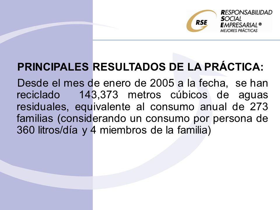 PRINCIPALES RESULTADOS DE LA PRÁCTICA: