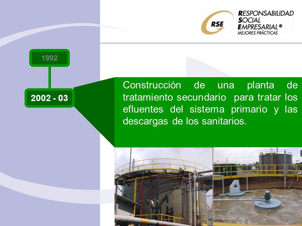 1992 Construcción de una planta de tratamiento secundario para tratar los efluentes del sistema primario y las descargas de los sanitarios.