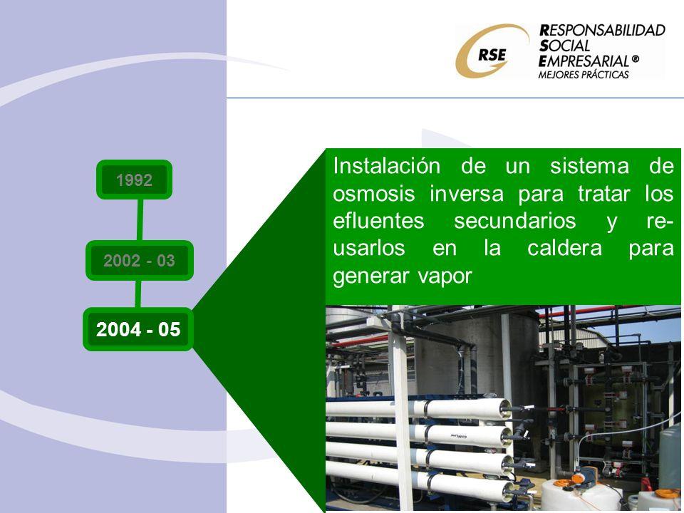 Instalación de un sistema de osmosis inversa para tratar los efluentes secundarios y re-usarlos en la caldera para generar vapor